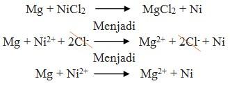 Elektrokimia 10