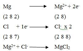 Ikatan kimia 11