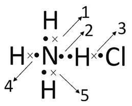 Ikatan kimia No 26
