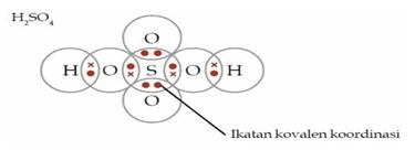 Ikatan kimia No 30