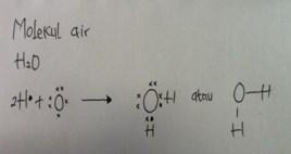 Ikatan kimia No 56