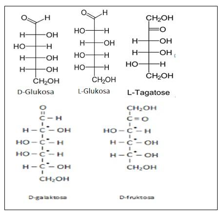soal Karbohidrat 42-1
