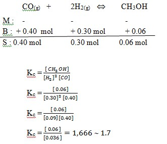 Kesetimbangan Kimia No 23