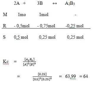 Kesetimbangan Kimia No 25