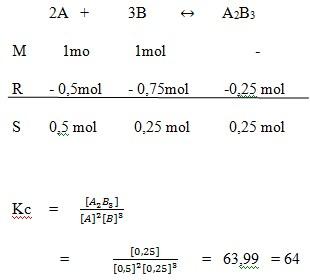 Kesetimbangan Kimia No 26