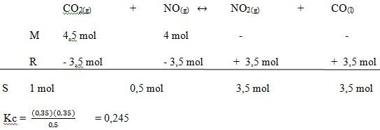 Kesetimbangan Kimia No 27