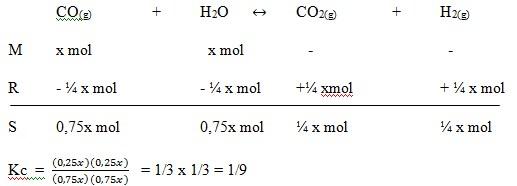 Kesetimbangan Kimia No 29