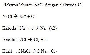 Soal Alkali no 14