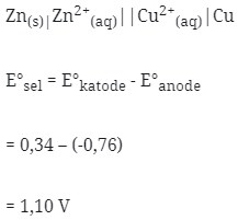Soal elektrokimia nomor 2-1