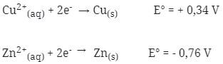 Soal elektrokimia nomor 2