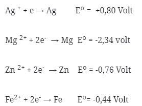 Soal elektrokimia nomor 28