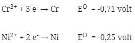Soal elektrokimia nomor 31