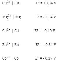 Soal elektrokimia nomor 6
