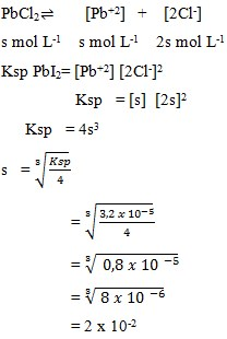 ksp 16