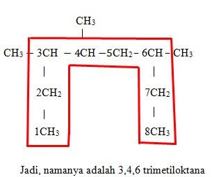 senyawa karbon no 36