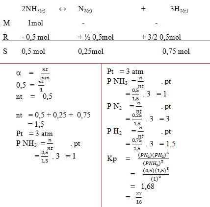 soal kesetimbangan kimia no 24