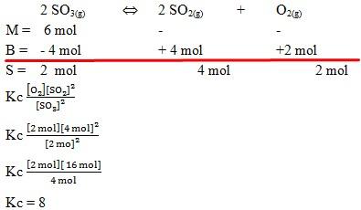 soal kesetimbangan kimia no 58