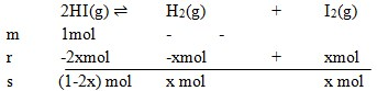 soal kesetimbangan kimia no 6-1