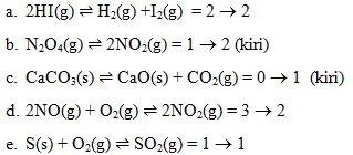 soal kesetimbangan kimia no 9