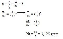 unsur radioaktif 19