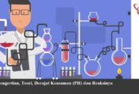 Asam Basa - Pengertian, Teori, Derajat Keasaman (PH) dan Reaksinya