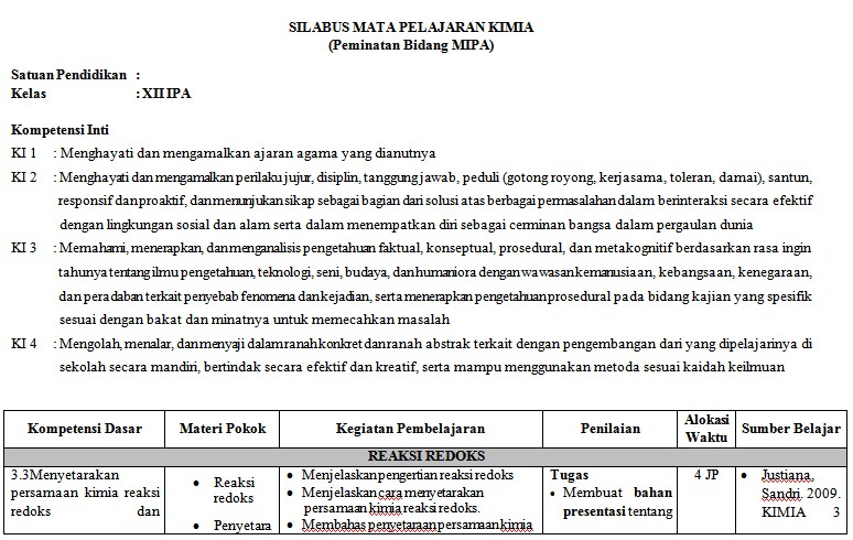 Silabus Kurikulum KTSP dan K13 Kimia Kelas XII