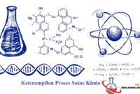 Soal Keterampilan Proses sains kimia