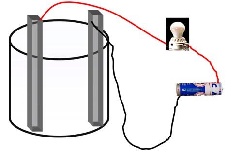 Praktikum elektrolit 1