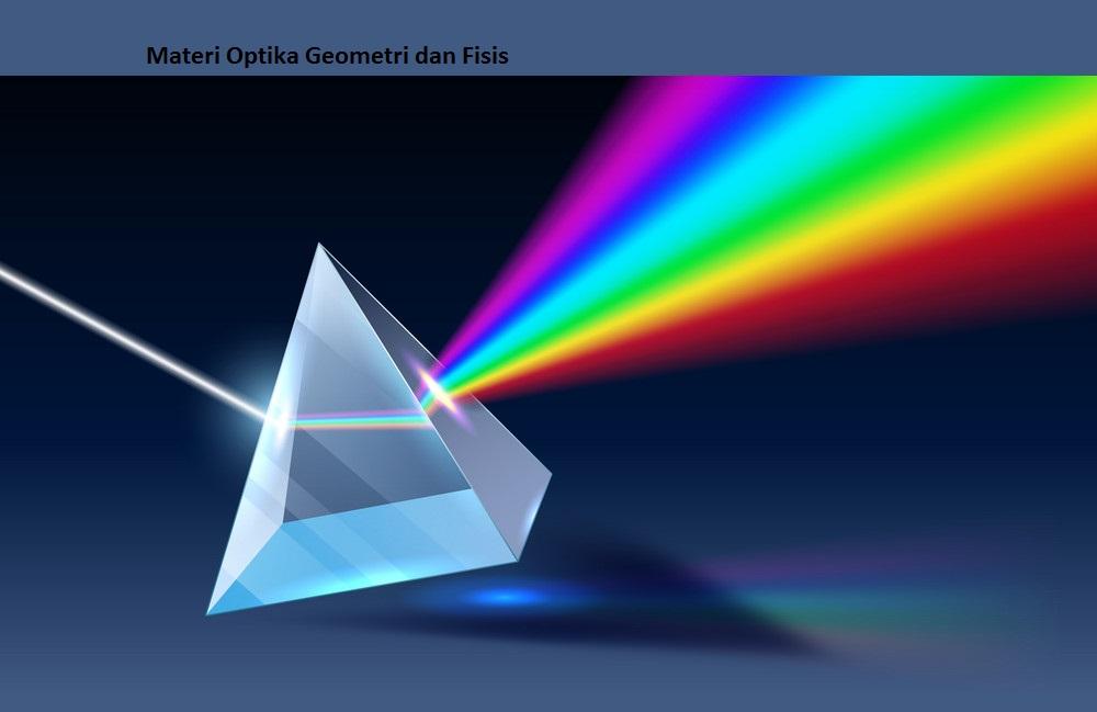 Materi Optika Geometri dan Fisis