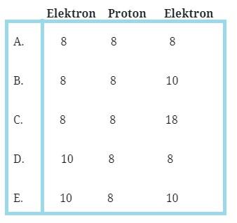soal atom no 25