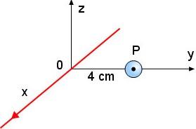 Medan magnet 23-1