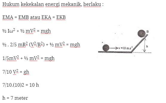 Penyelesaian dinamika rotasi