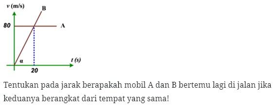 Soal 10 GLBB