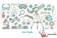 Soal Alat Optik