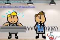Soal Elastisitas dan Hukum Hooke