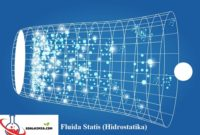 Soal Fluida Statis (Hidrostatika)