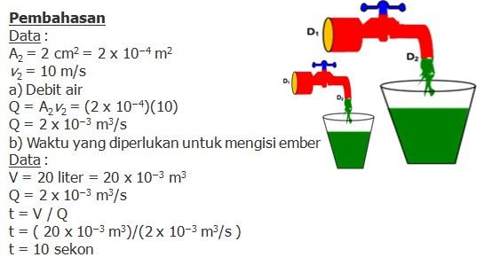 soal mekanika fluida no 1