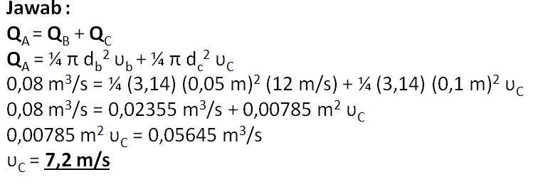 soal mekanika fluida no 4