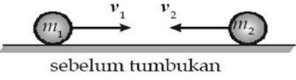 soal momentum dan impuls-3