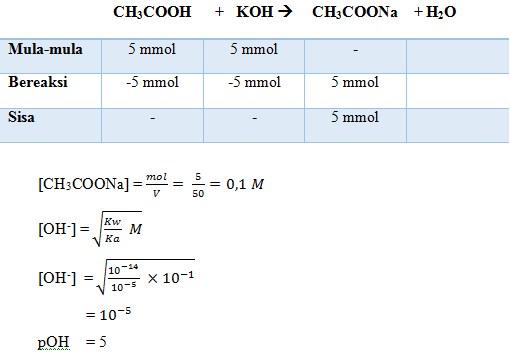 Kimia Kelas 11 no 27