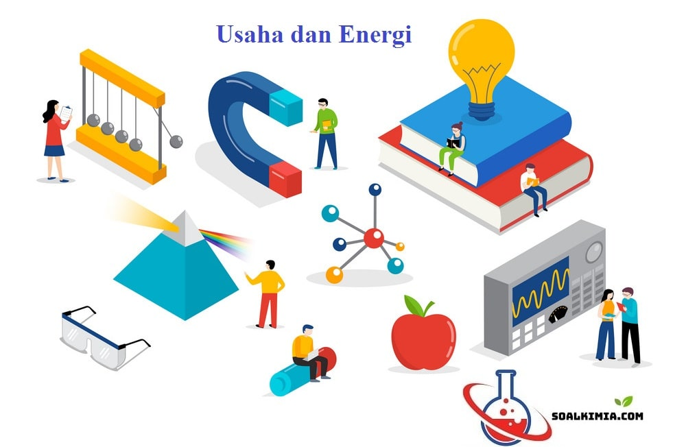 Soal usaha dan energi