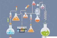 Soal Hukum dasar kimia