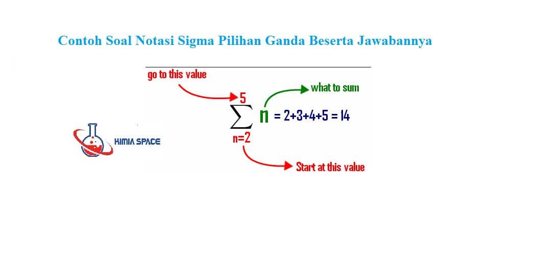 Soal Notasi Sigma