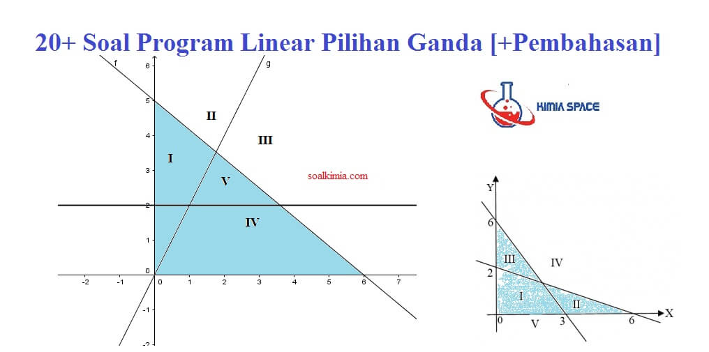 Soal Program Linear