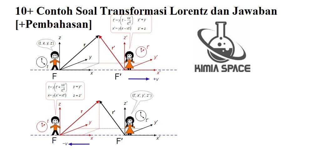 Contoh Soal Transformasi Lorentz