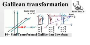 Soal Transformasi Galileo