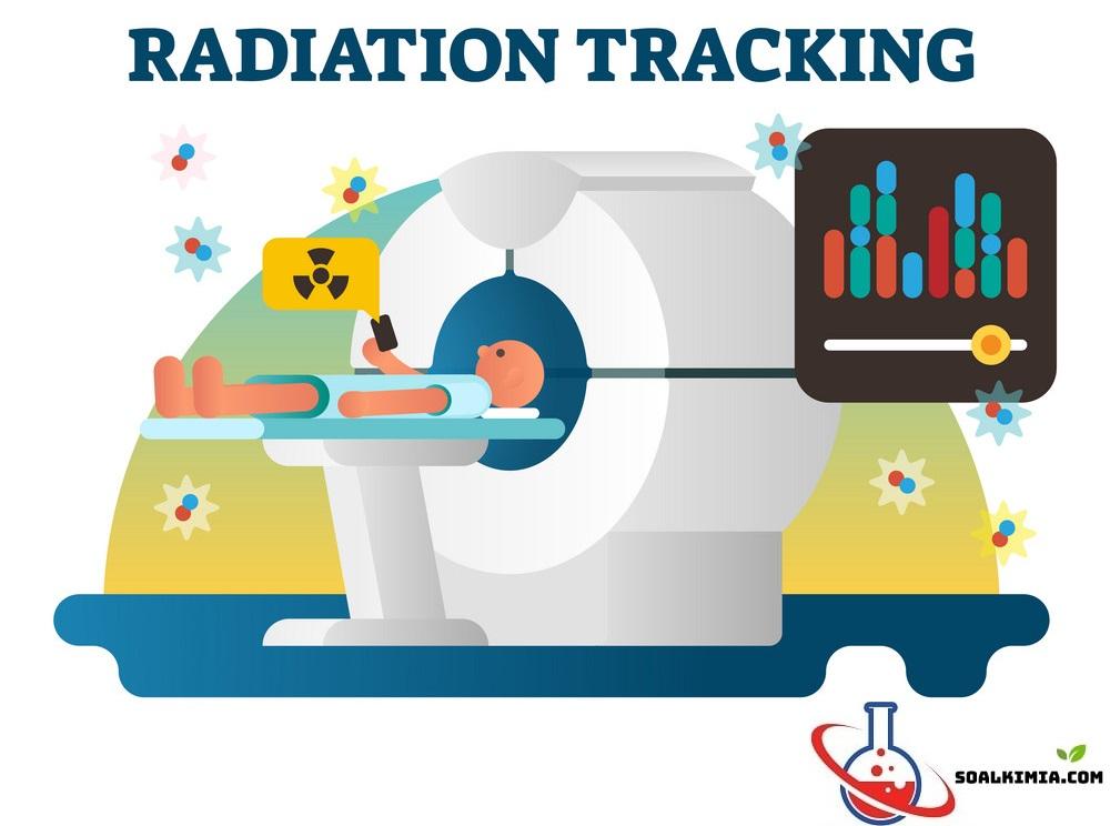 Soal radiasi benda hitam