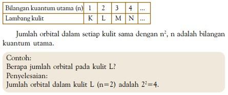 contoh bilangan kuantum utama