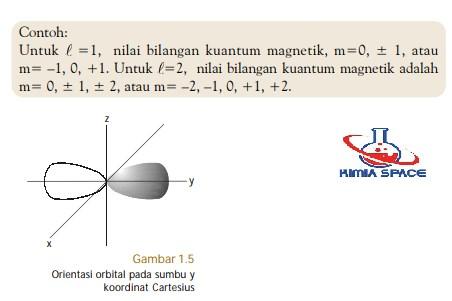 contoh kuantum magnetik