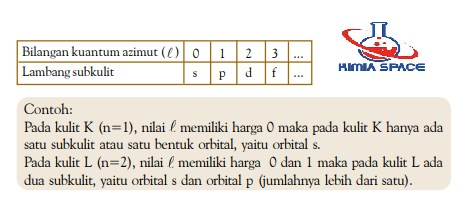 contoh kuantum azimut